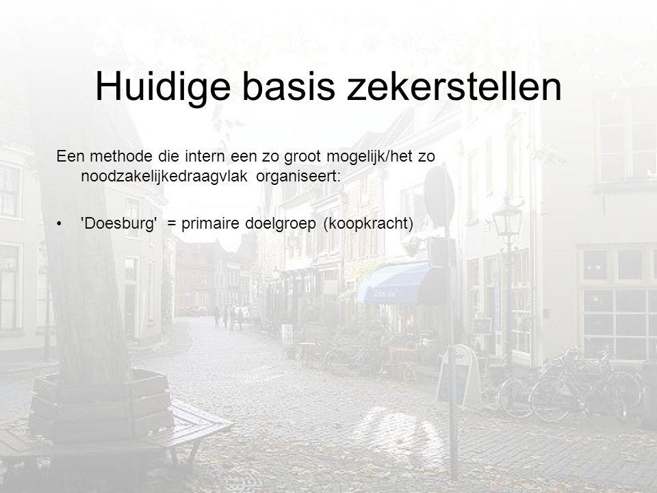 Huidige basis zekerstellen Een methode die intern een zo groot mogelijk/het zo noodzakelijkedraagvlak organiseert: • Doesburg = primaire doelgroep (koopkracht)