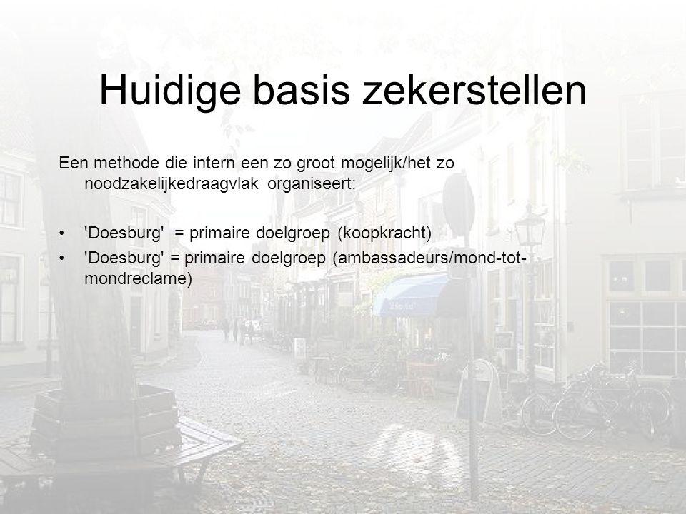 Huidige basis zekerstellen Een methode die intern een zo groot mogelijk/het zo noodzakelijkedraagvlak organiseert: • Doesburg = primaire doelgroep (koopkracht) • Doesburg = primaire doelgroep (ambassadeurs/mond-tot- mondreclame)