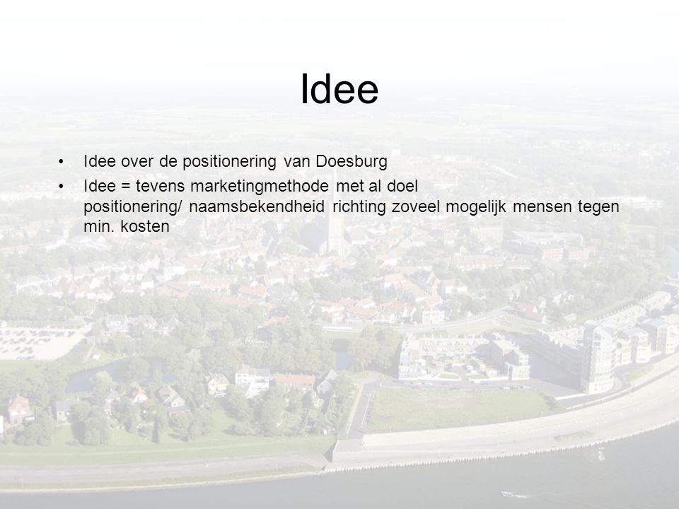 Idee •Idee over de positionering van Doesburg •Idee = tevens marketingmethode met al doel positionering/ naamsbekendheid richting zoveel mogelijk mensen tegen min.