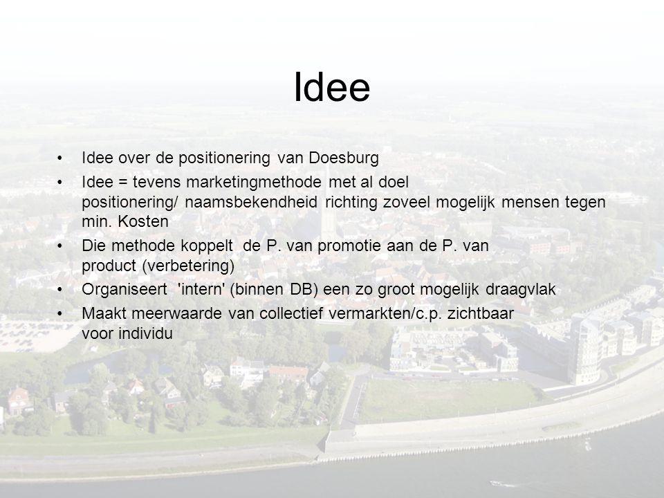 Onbekend maakt onbemind Boodschap en communicatiemiddel zijn 1 •Van, voor en door Doesburg