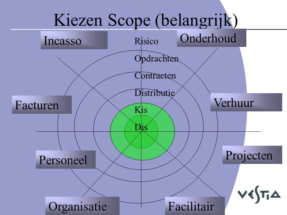Kiezen Scope (KA) Onderhoud Personeel Incasso Verhuur Facturen Projecten OrganisatieFacilitair Image KA word E-mail KA overig Web