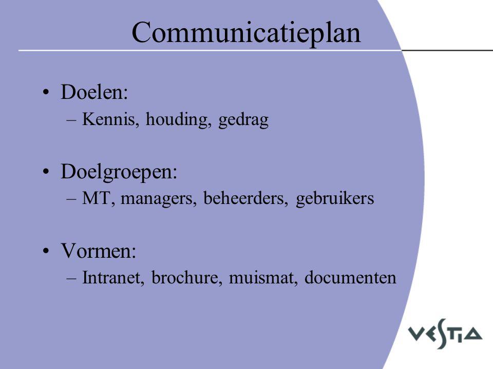 Communicatieplan •Doelen: –Kennis, houding, gedrag •Doelgroepen: –MT, managers, beheerders, gebruikers •Vormen: –Intranet, brochure, muismat, documenten