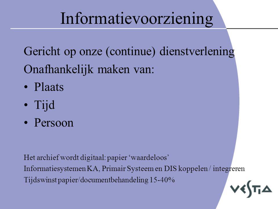 Programma: DisKis in gebruik •Scannen (indexeren, distribueren) •Afhandelen •Uitgaande brieven, ondertekenen, printen •Terugzoeken (eigen brief, back-