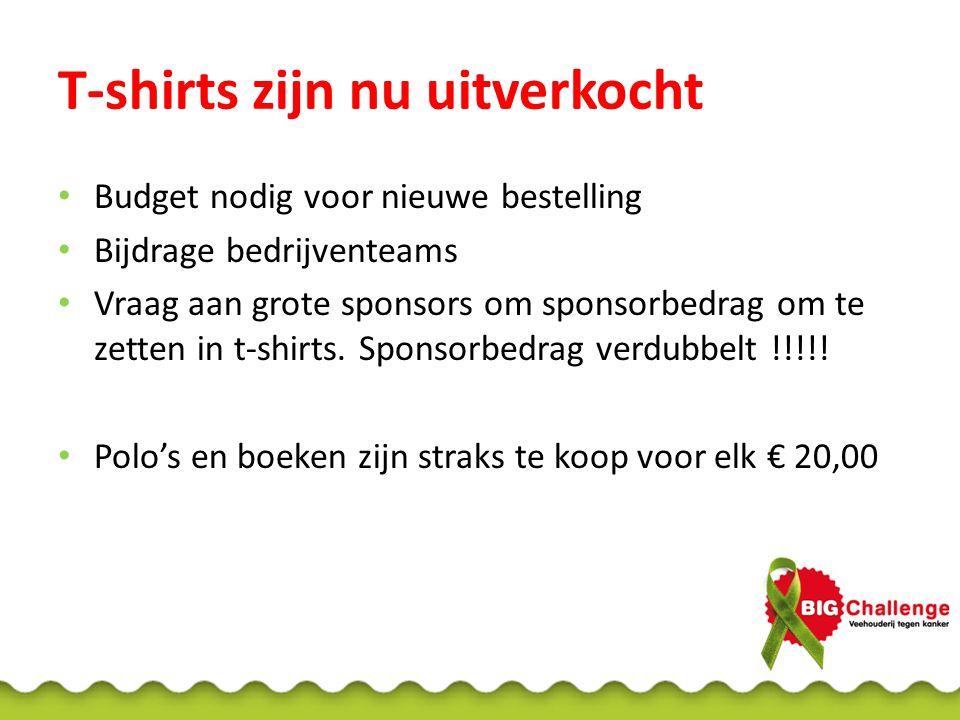 T-shirts zijn nu uitverkocht • Budget nodig voor nieuwe bestelling • Bijdrage bedrijventeams • Vraag aan grote sponsors om sponsorbedrag om te zetten in t-shirts.