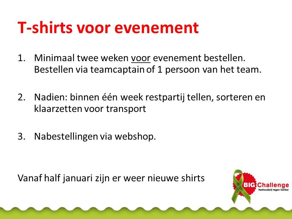 T-shirts voor evenement 1.Minimaal twee weken voor evenement bestellen.