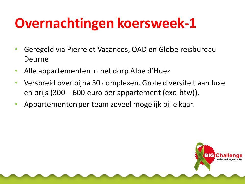 Overnachtingen koersweek-1 • Geregeld via Pierre et Vacances, OAD en Globe reisbureau Deurne • Alle appartementen in het dorp Alpe d'Huez • Verspreid over bijna 30 complexen.