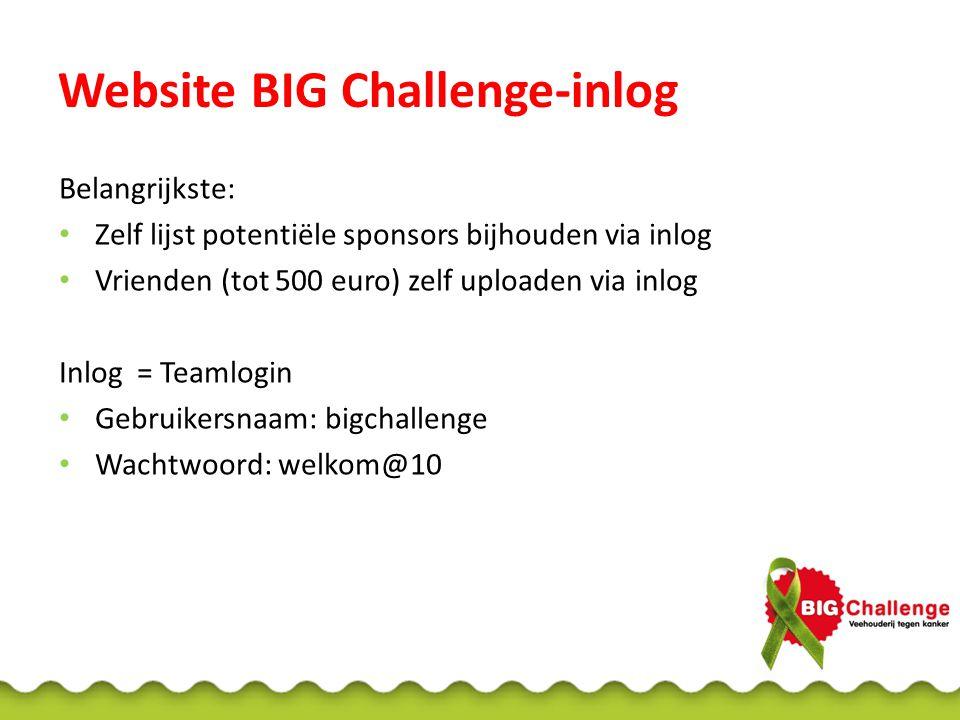 Focus Voor 1 februari: grote sponsors voor op het wielershirt Na 1 februari: met name acties, familie /vrienden /collega's, enz.