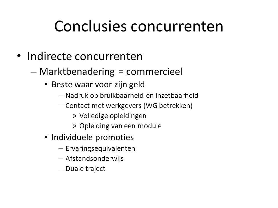Conclusies concurrenten • Indirecte concurrenten – Marktbenadering = commercieel • Beste waar voor zijn geld – Nadruk op bruikbaarheid en inzetbaarhei