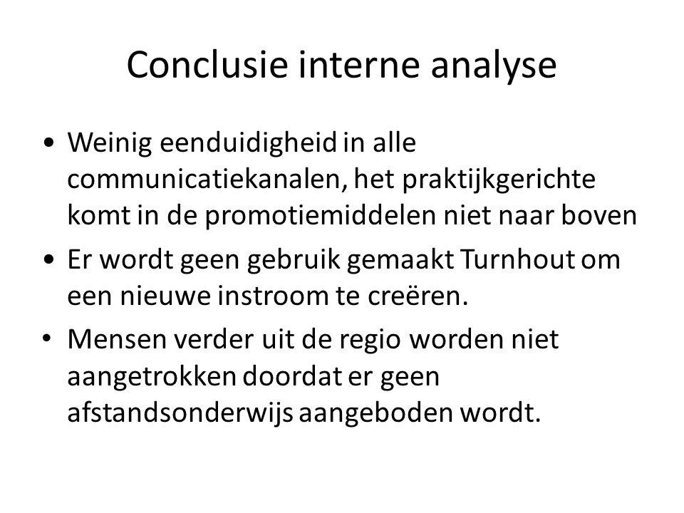 Conclusie interne analyse •Weinig eenduidigheid in alle communicatiekanalen, het praktijkgerichte komt in de promotiemiddelen niet naar boven •Er wordt geen gebruik gemaakt Turnhout om een nieuwe instroom te creëren.