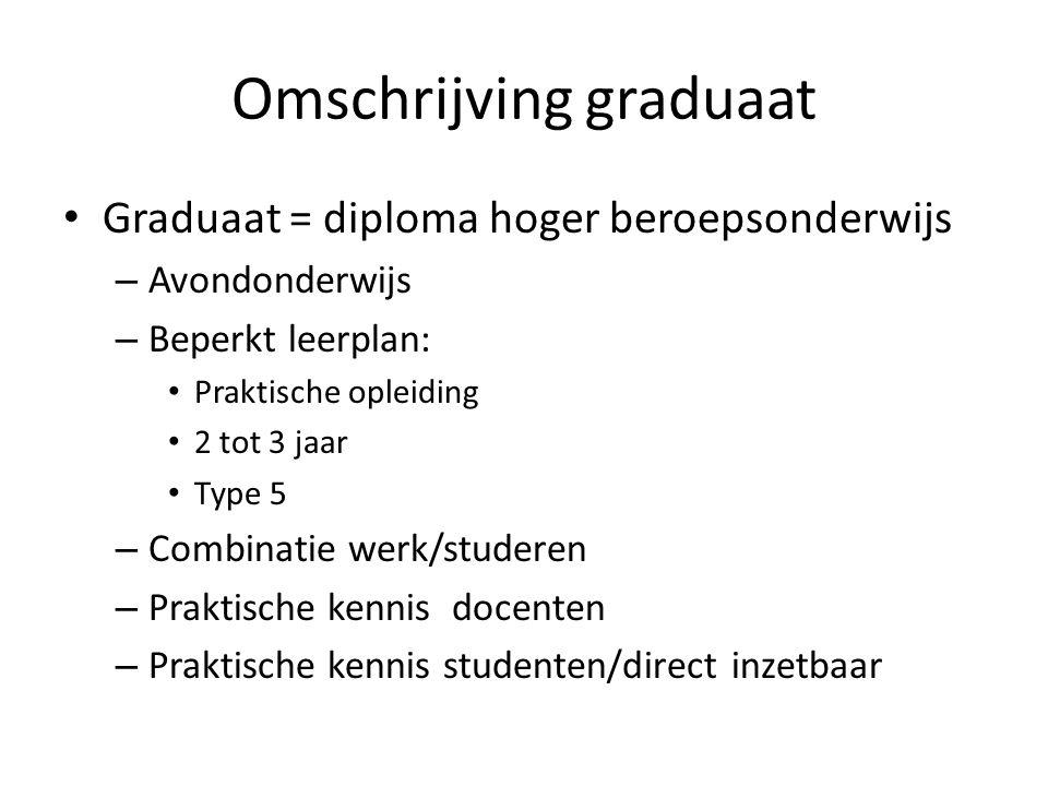 Omschrijving graduaat • Graduaat = diploma hoger beroepsonderwijs – Avondonderwijs – Beperkt leerplan: • Praktische opleiding • 2 tot 3 jaar • Type 5 – Combinatie werk/studeren – Praktische kennis docenten – Praktische kennis studenten/direct inzetbaar