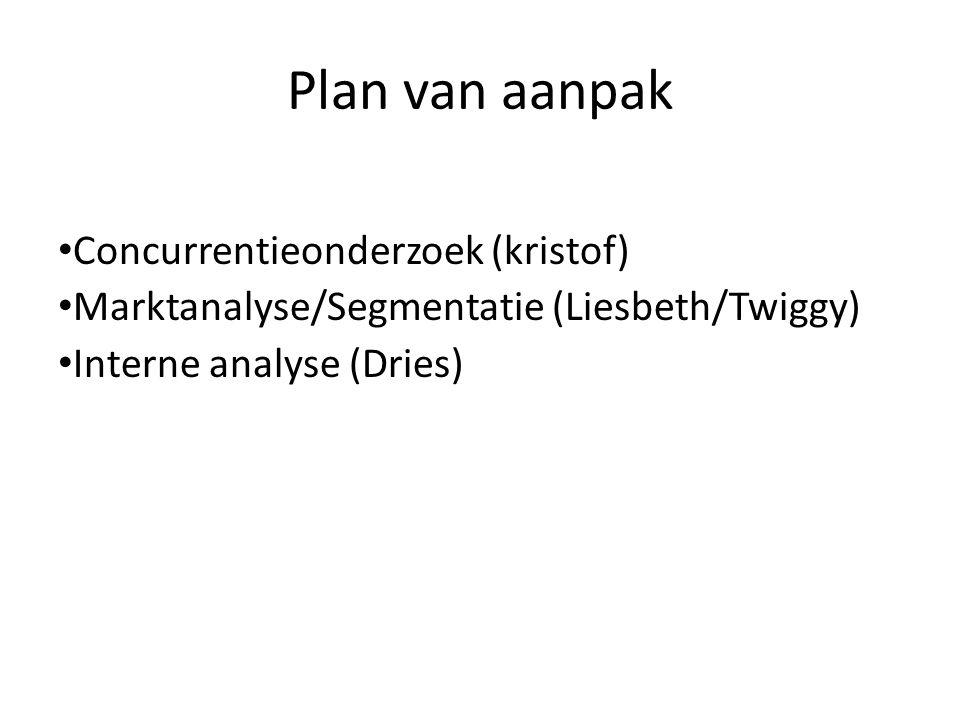 Plan van aanpak • Concurrentieonderzoek (kristof) • Marktanalyse/Segmentatie (Liesbeth/Twiggy) • Interne analyse (Dries)