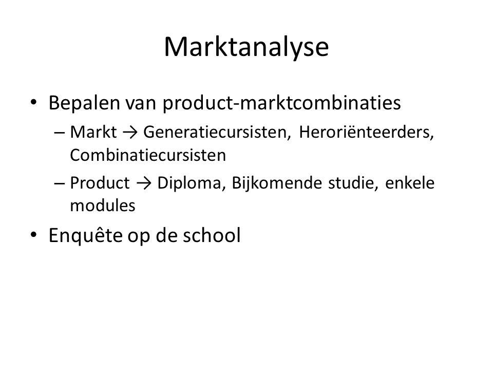 Marktanalyse • Bepalen van product-marktcombinaties – Markt → Generatiecursisten, Heroriënteerders, Combinatiecursisten – Product → Diploma, Bijkomende studie, enkele modules • Enquête op de school