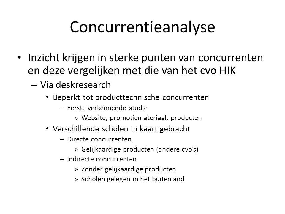 Concurrentieanalyse • Inzicht krijgen in sterke punten van concurrenten en deze vergelijken met die van het cvo HIK – Via deskresearch • Beperkt tot p