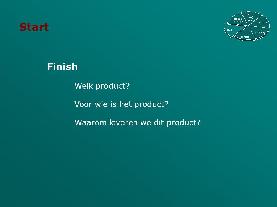Start Finish Welk product? Voor wie is het product? Waarom leveren we dit product?