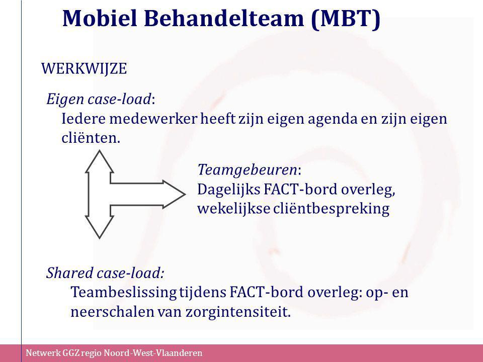 Netwerk GGZ regio Noord-West-Vlaanderen Mobiel Behandelteam (MBT) Eigen case-load: Iedere medewerker heeft zijn eigen agenda en zijn eigen cliënten. S