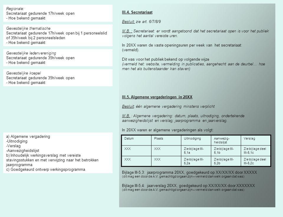 III.4.Secretariaat Besluit: zie art. 6/7/8/9 M.B.