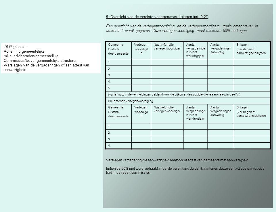 5.Overzicht van de vereiste vertegenwoordigingen (art.