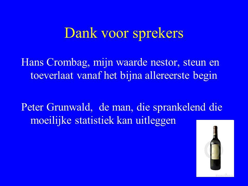 Dank voor sprekers Hans Crombag, mijn waarde nestor, steun en toeverlaat vanaf het bijna allereerste begin Peter Grunwald, de man, die sprankelend die moeilijke statistiek kan uitleggen