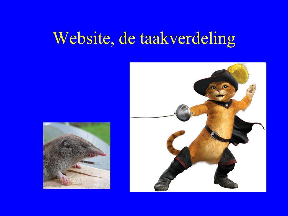 Website, de taakverdeling