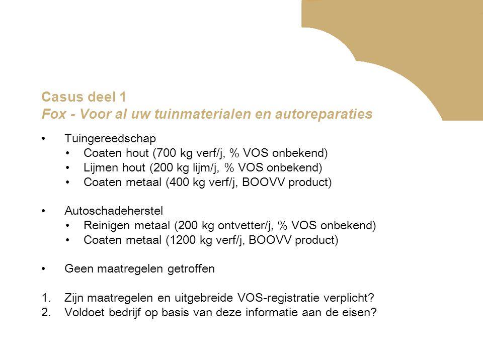 Casus deel 1 Fox - Voor al uw tuinmaterialen en autoreparaties •Tuingereedschap •Coaten hout (700 kg verf/j, % VOS onbekend) •Lijmen hout (200 kg lijm/j, % VOS onbekend) •Coaten metaal (400 kg verf/j, BOOVV product) •Autoschadeherstel •Reinigen metaal (200 kg ontvetter/j, % VOS onbekend) •Coaten metaal (1200 kg verf/j, BOOVV product) •Geen maatregelen getroffen 1.Zijn maatregelen en uitgebreide VOS-registratie verplicht.