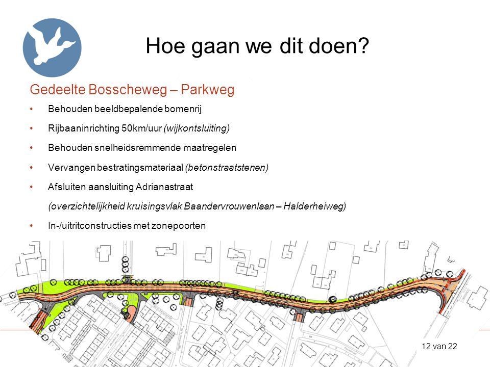 Hoe gaan we dit doen? Gedeelte Bosscheweg – Parkweg •Behouden beeldbepalende bomenrij •Rijbaaninrichting 50km/uur (wijkontsluiting) •Behouden snelheid