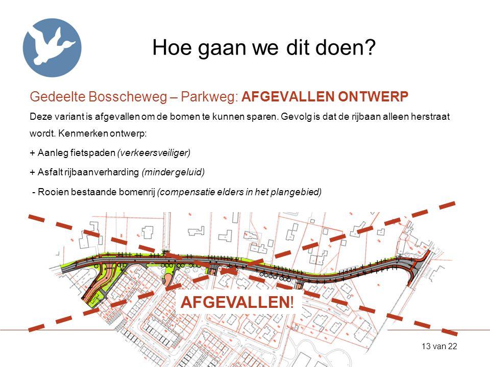 Hoe gaan we dit doen? Gedeelte Bosscheweg – Parkweg: AFGEVALLEN ONTWERP Deze variant is afgevallen om de bomen te kunnen sparen. Gevolg is dat de rijb