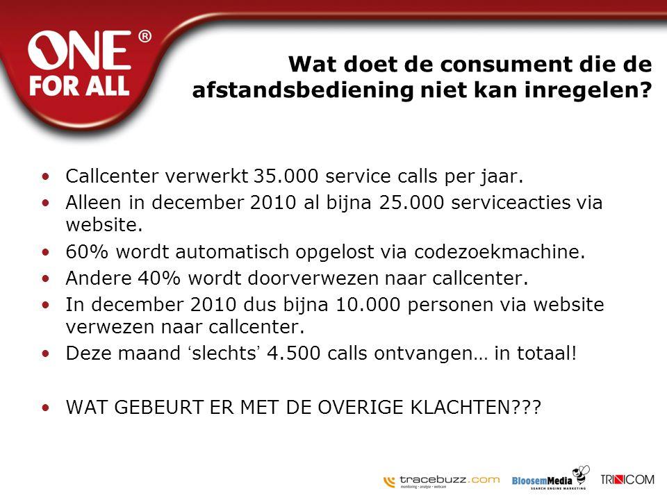Wat doet de consument die de afstandsbediening niet kan inregelen? •Callcenter verwerkt 35.000 service calls per jaar. •Alleen in december 2010 al bij