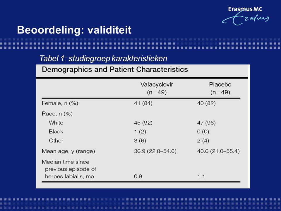 Beoordeling: validiteit Tabel 1: studiegroep karakteristieken