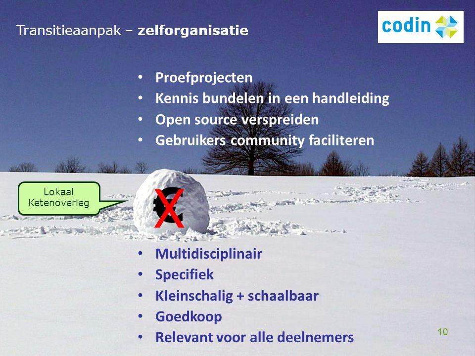 10 Transitieaanpak – zelforganisatie € X Lokaal Ketenoverleg • Multidisciplinair • Specifiek • Kleinschalig + schaalbaar • Goedkoop • Relevant voor alle deelnemers • Proefprojecten • Kennis bundelen in een handleiding • Open source verspreiden • Gebruikers community faciliteren