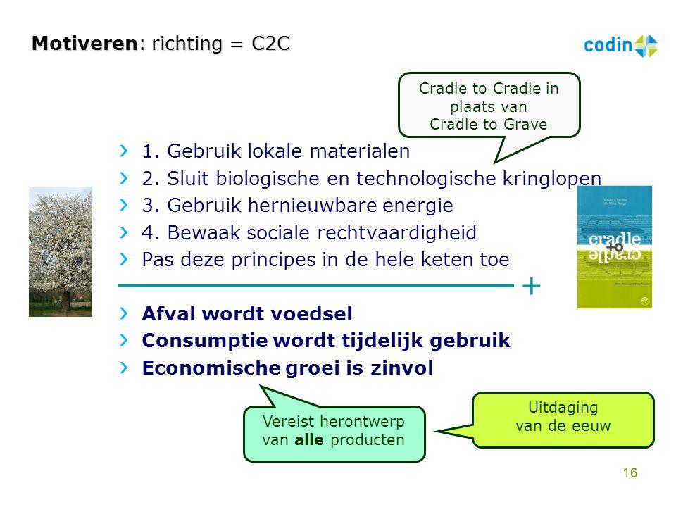 16 Motiveren: richting = C2C 1.Gebruik lokale materialen 2.