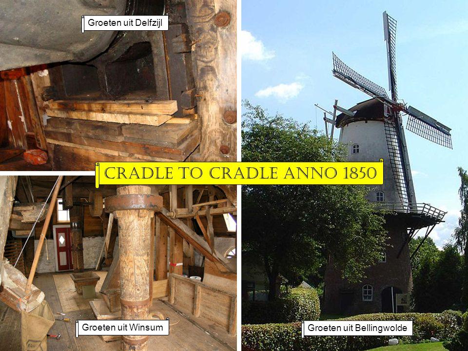 17 Groeten uit Delfzijl Groeten uit Bellingwolde Groeten uit Winsum Cradle to Cradle Anno 1850