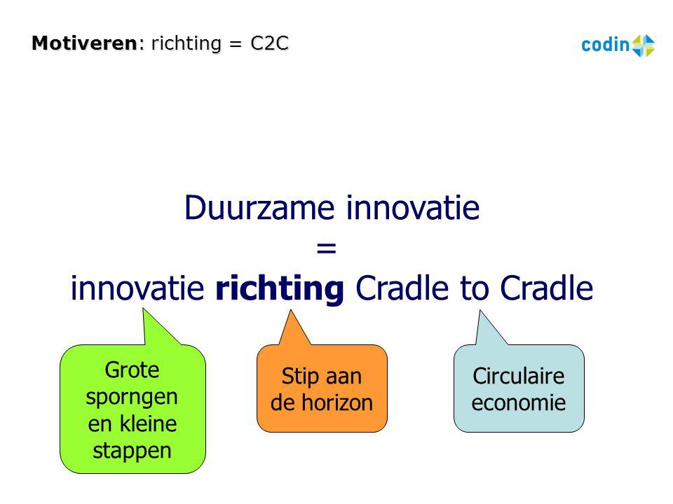 Motiveren: richting = C2C Duurzame innovatie = innovatie richting Cradle to Cradle Stip aan de horizon Grote sporngen en kleine stappen Circulaire economie