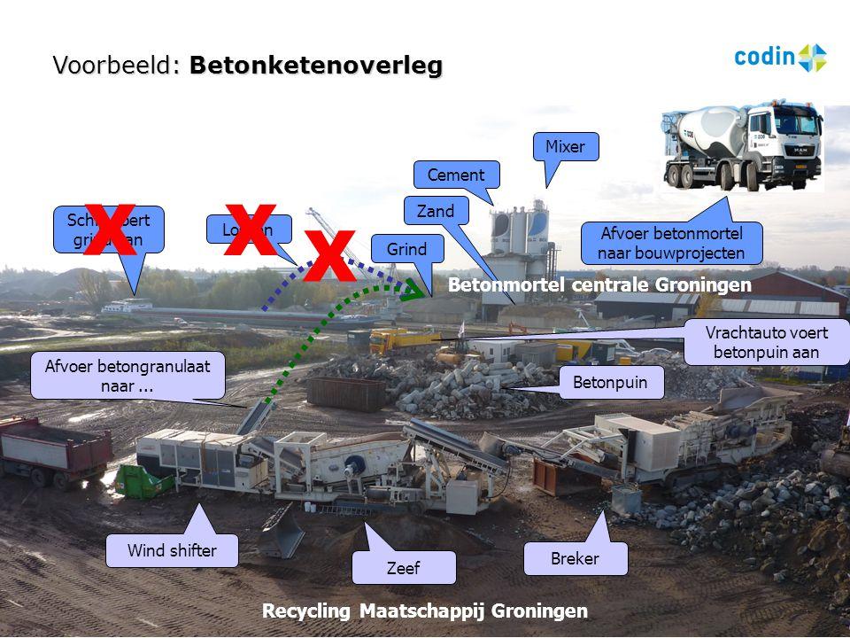21 Recycling Maatschappij Groningen Schip voert grind aan Lossen Grind Zand Cement Vrachtauto voert betonpuin aan Betonpuin Breker Zeef Wind shifter Mixer Afvoer betongranulaat naar...
