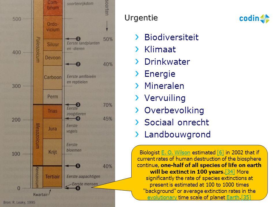 Urgentie Biodiversiteit Klimaat Drinkwater Energie Mineralen Vervuiling Overbevolking Sociaal onrecht Landbouwgrond Biologist E.