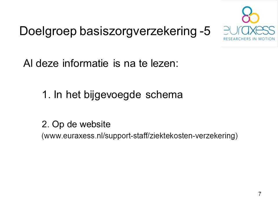 7 Doelgroep basiszorgverzekering -5 Al deze informatie is na te lezen: 1. In het bijgevoegde schema 2. Op de website (www.euraxess.nl/support-staff/zi