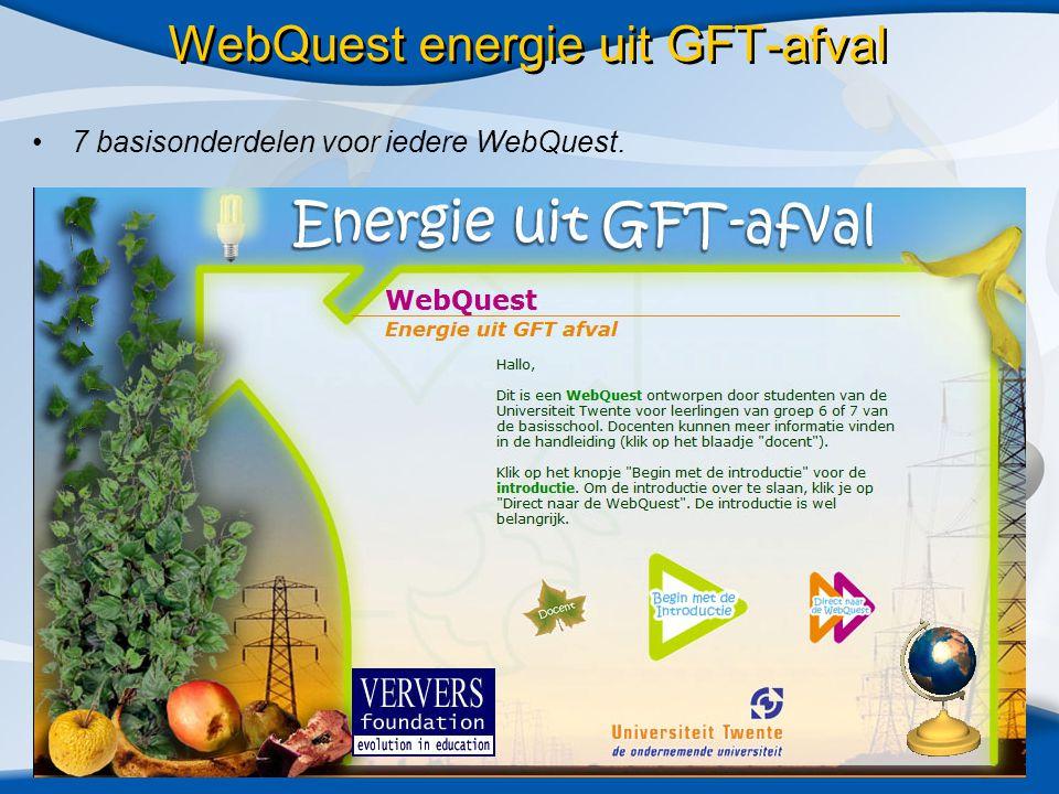 WebQuest energie uit GFT-afval •7 basisonderdelen voor iedere WebQuest.