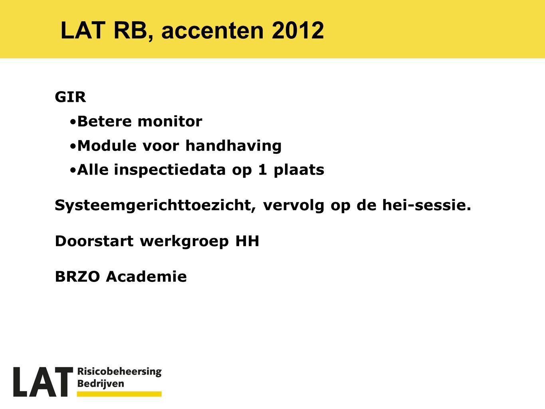 LAT RB, accenten 2012 GIR •Betere monitor •Module voor handhaving •Alle inspectiedata op 1 plaats Systeemgerichttoezicht, vervolg op de hei-sessie.