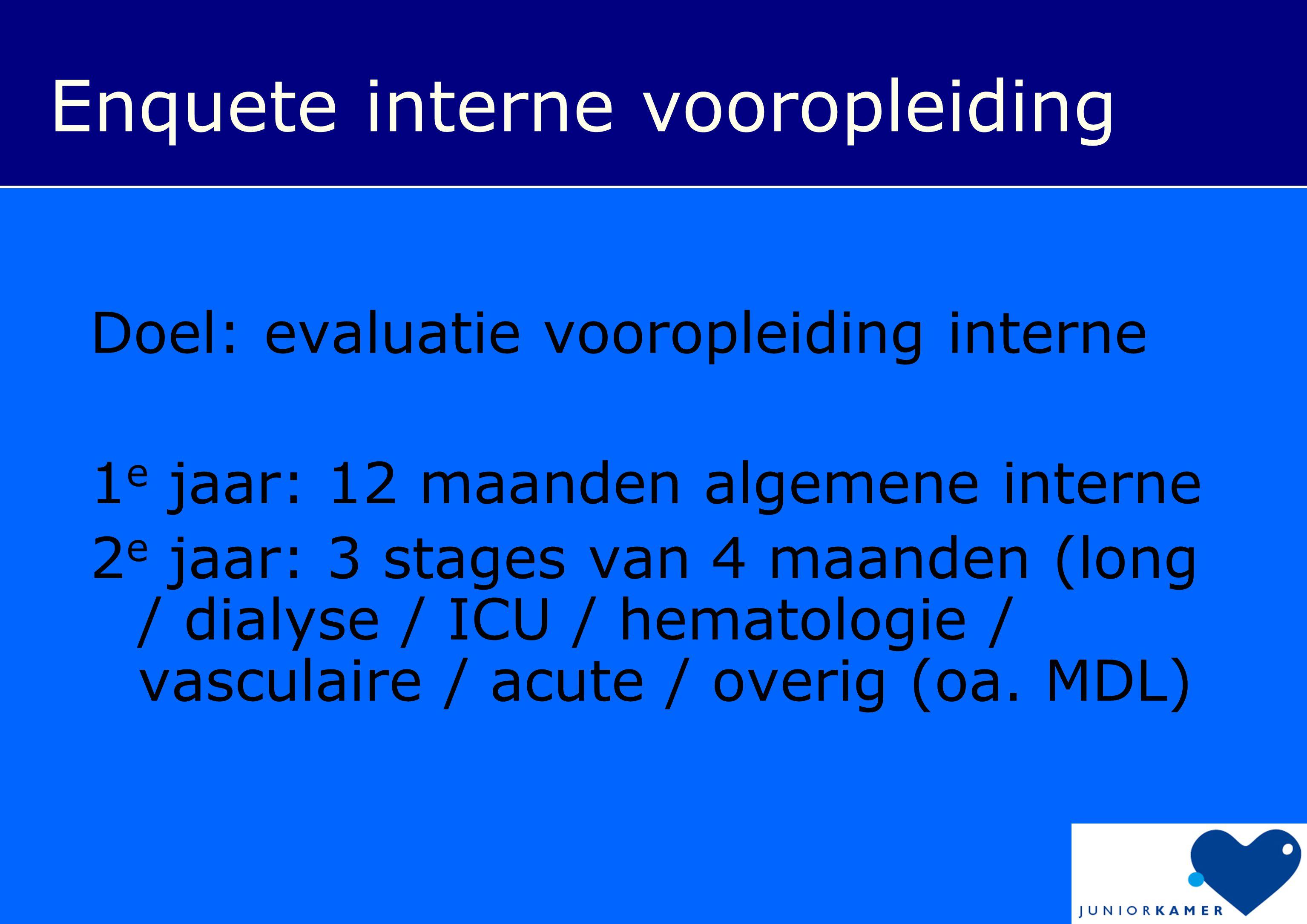 Doel: evaluatie vooropleiding interne 1 e jaar: 12 maanden algemene interne 2 e jaar: 3 stages van 4 maanden (long / dialyse / ICU / hematologie / vasculaire / acute / overig (oa.
