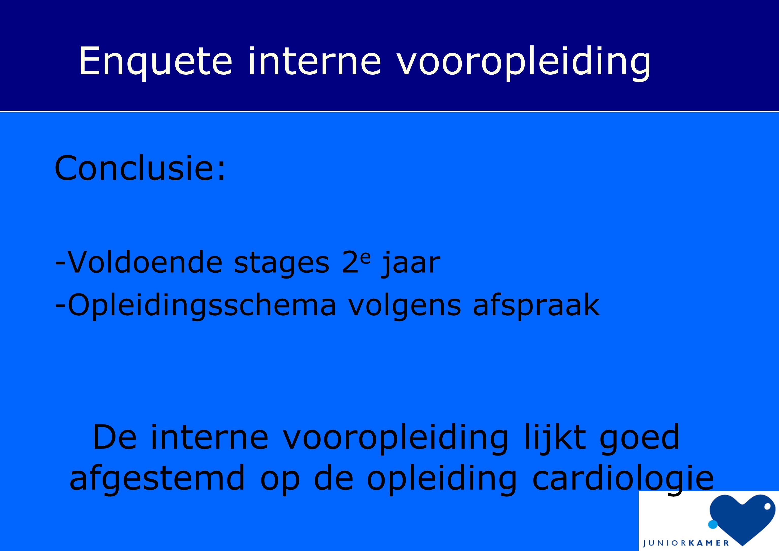 Conclusie: -Voldoende stages 2 e jaar -Opleidingsschema volgens afspraak De interne vooropleiding lijkt goed afgestemd op de opleiding cardiologie Enq