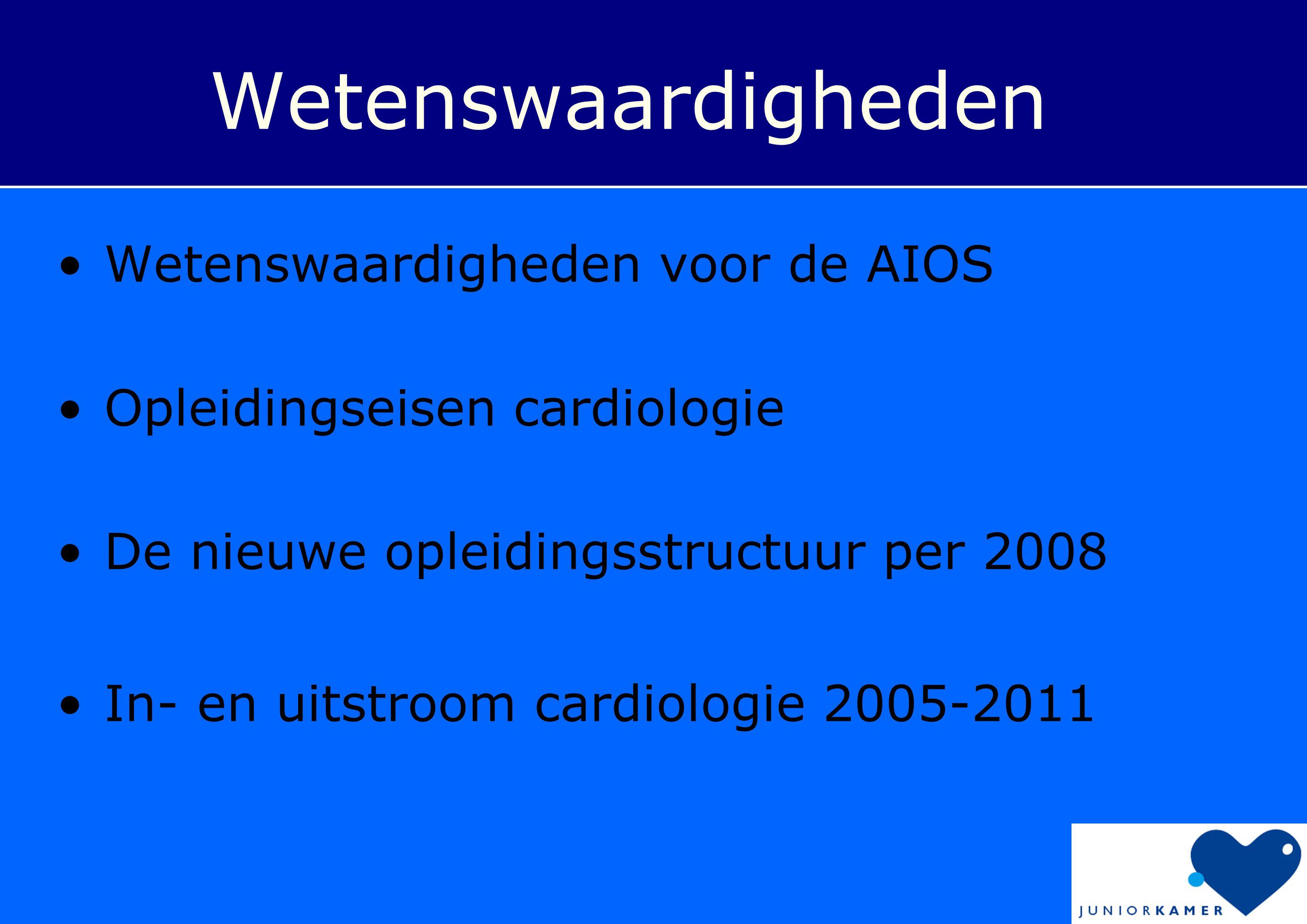 Wetenswaardigheden •Wetenswaardigheden voor de AIOS •Opleidingseisen cardiologie •De nieuwe opleidingsstructuur per 2008 •In- en uitstroom cardiologie