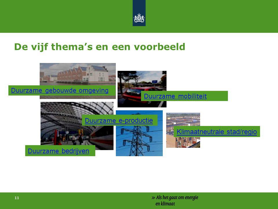 11 De vijf thema's en een voorbeeld Duurzame gebouwde omgeving Duurzame mobiliteit Duurzame bedrijven Duurzame e-productie Klimaatneutrale stad/regio