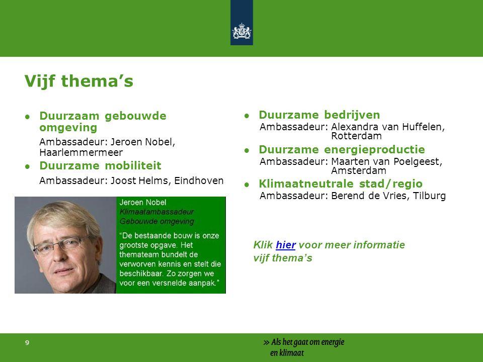 9 Vijf thema's ●Duurzaam gebouwde omgeving Ambassadeur: Jeroen Nobel, Haarlemmermeer ●Duurzame mobiliteit Ambassadeur: Joost Helms, Eindhoven ●Duurzam