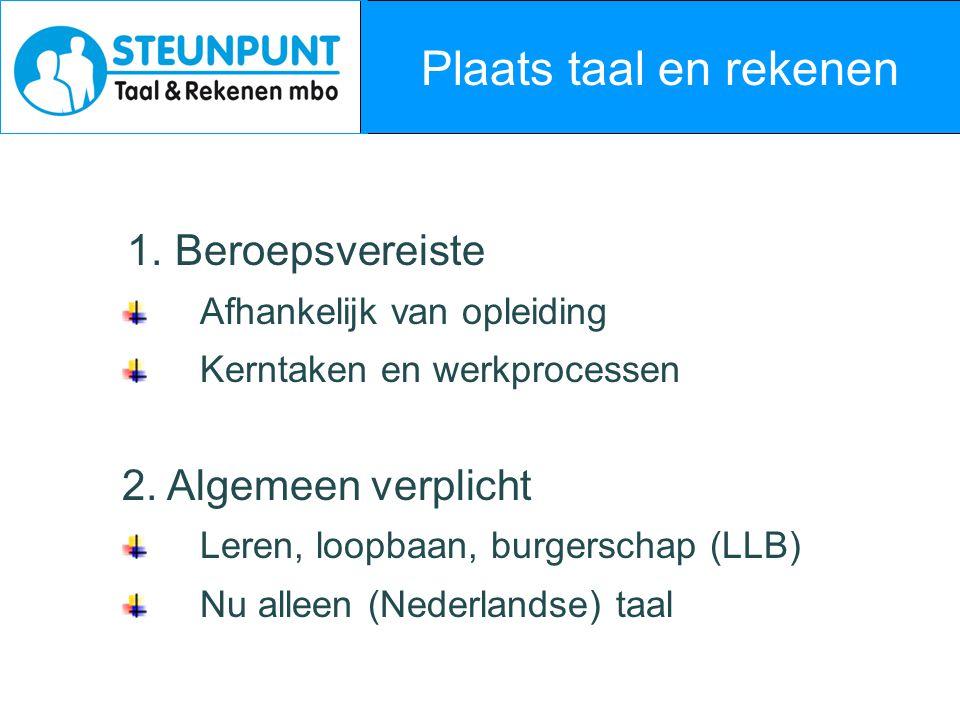 Raamwerken in mbo Nederlands (v)mbo CEF niveaus: A1, A2, B1, B2, C1, C2 Rekenen/wiskunde x1, x2, y1, y2, z1, z2 --------------------------------- Referentiekader taal en rekenen 1F/S, 2F/S, 3F/S (4F)