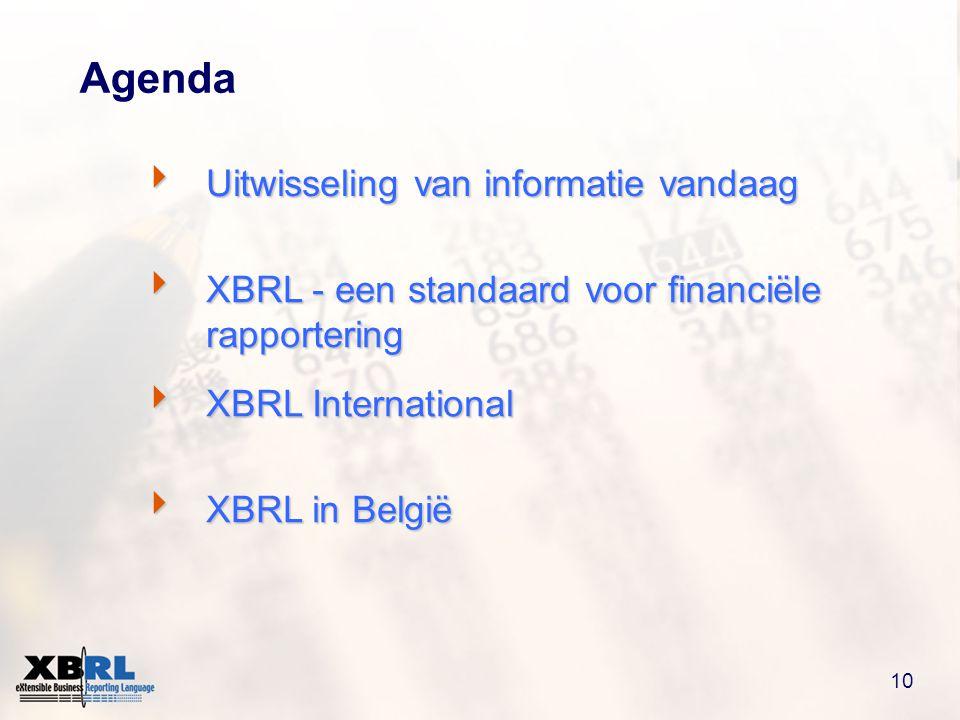 10 Agenda  Uitwisseling van informatie vandaag  XBRL - een standaard voor financiële rapportering  XBRL International  XBRL in België