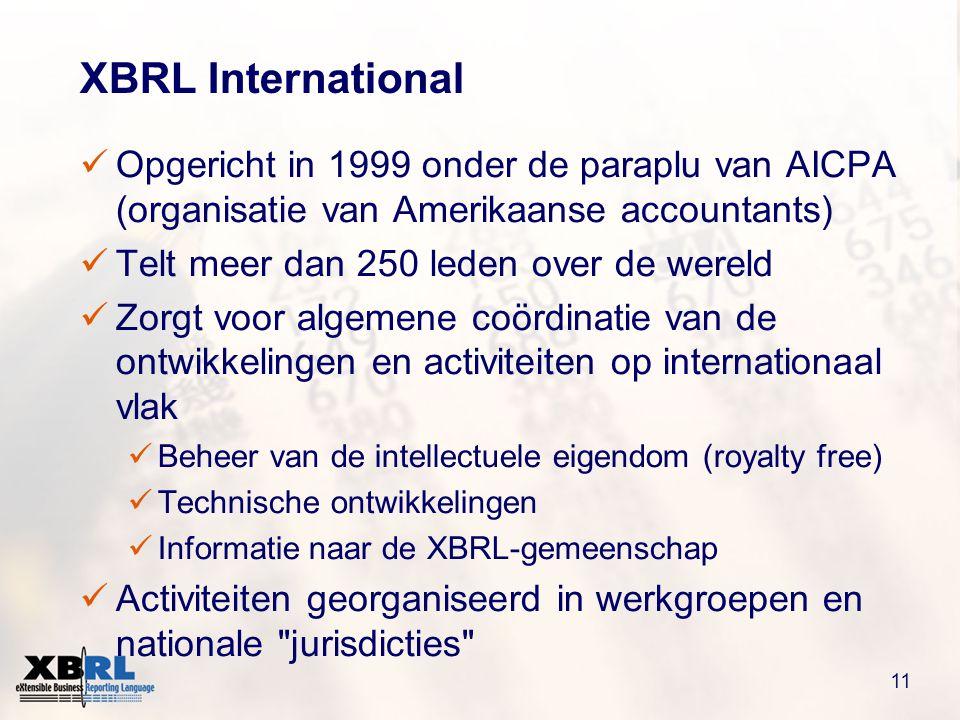 11 XBRL International  Opgericht in 1999 onder de paraplu van AICPA (organisatie van Amerikaanse accountants)  Telt meer dan 250 leden over de wereld  Zorgt voor algemene coördinatie van de ontwikkelingen en activiteiten op internationaal vlak  Beheer van de intellectuele eigendom (royalty free)  Technische ontwikkelingen  Informatie naar de XBRL-gemeenschap  Activiteiten georganiseerd in werkgroepen en nationale jurisdicties