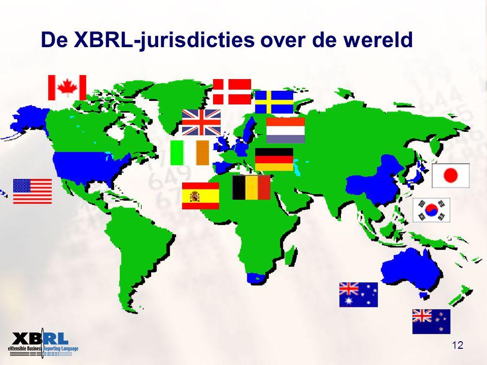 12 De XBRL-jurisdicties over de wereld