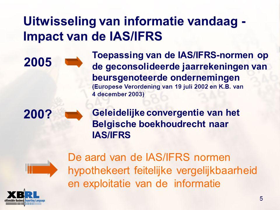 5 2005 Toepassing van de IAS/IFRS-normen op de geconsolideerde jaarrekeningen van beursgenoteerde ondernemingen (Europese Verordening van 19 juli 2002 en K.B.