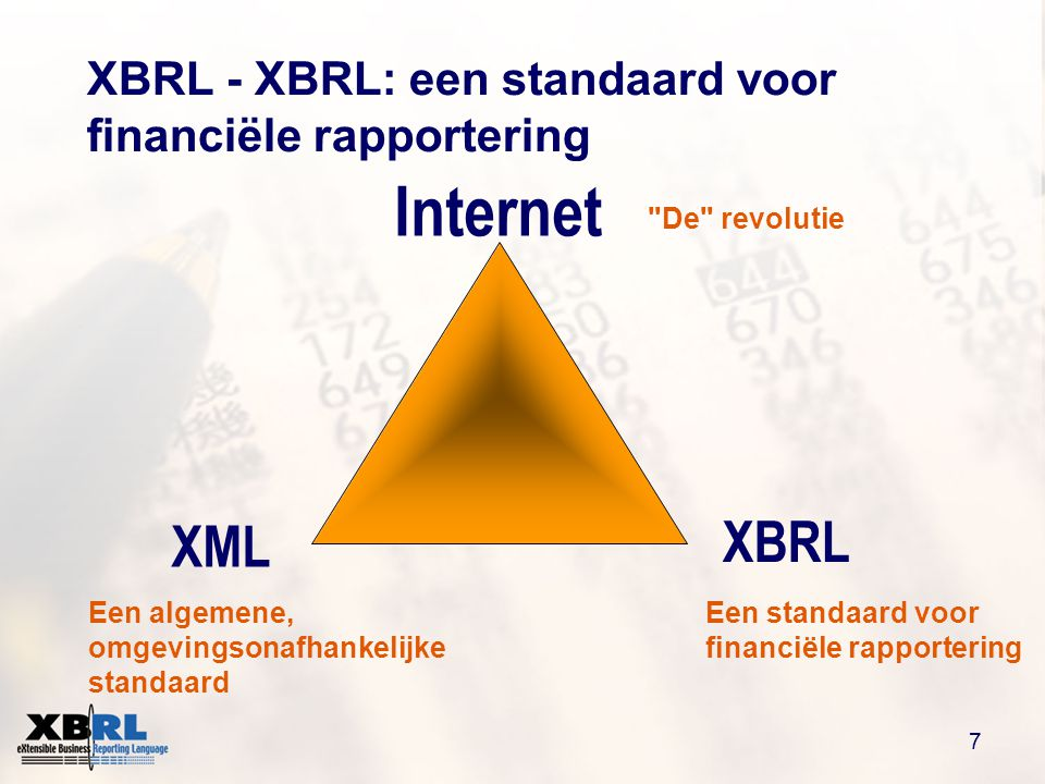 7 XBRL - XBRL: een standaard voor financiële rapportering Internet XML Een standaard voor financiële rapportering XBRL Een algemene, omgevingsonafhankelijke standaard De revolutie