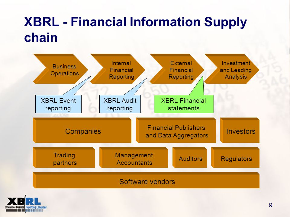 9 XBRL - Financial Information Supply chain Internal Financial Reporting Business Operations External Financial Reporting Investment and Leading Analy