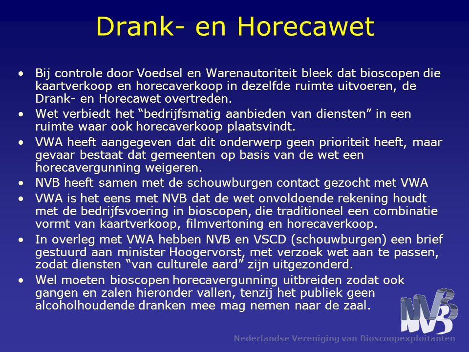 Nederlandse Vereniging van Bioscoopexploitanten Drank- en Horecawet •Bij controle door Voedsel en Warenautoriteit bleek dat bioscopen die kaartverkoop